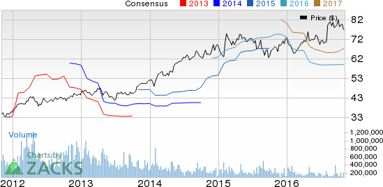 Ball Corporation (BLL) Surpasses Q3 Earnings, Revenues Lag
