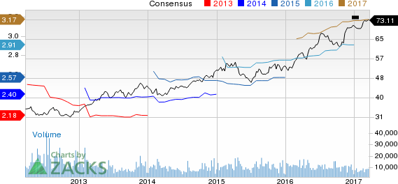 Waste Management (WM) Up 2.7% Since Earnings Report: Can It Continue?
