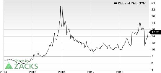 Golar LNG Partners LP Dividend Yield (TTM)