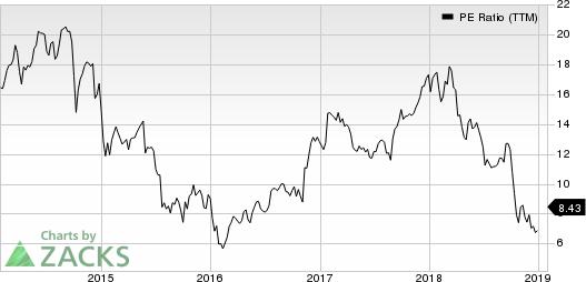 United Rentals, Inc. PE Ratio (TTM)