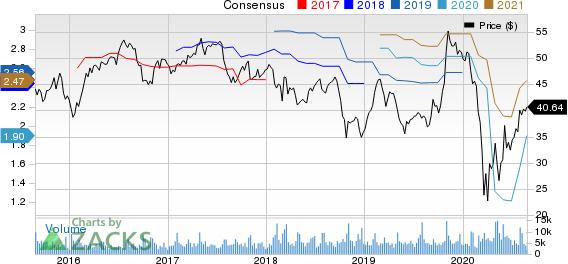 Leggett  Platt, Incorporated Price and Consensus
