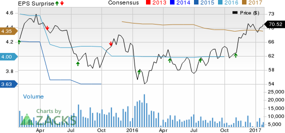 TE Connectivity (TEL) Q1 Earnings, Revenues Beat; View Up