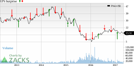 CONSOL Energy (CNX) Beats on Q1 Earnings, Ups View