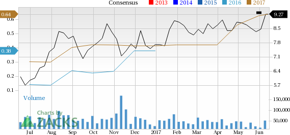 Why CEMEX (CX) Could Be an Impressive Growth Stock