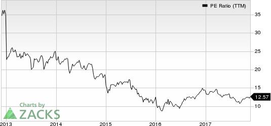 Lazard Ltd. PE Ratio (TTM)