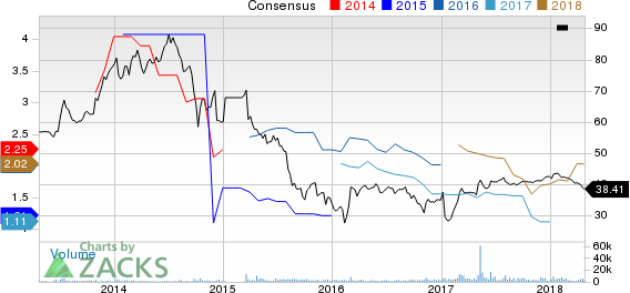 Tribune Media Company Price and Consensus