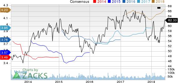 Merck & Co., Inc. Price and Consensus