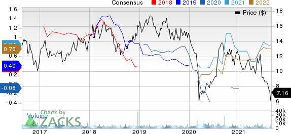 Buenaventura Mining Company Inc. Price and Consensus
