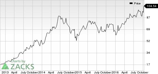 Diamondback Energy Raises Production Guidance for 2016