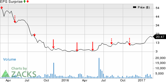 Emerge Energy Services (EMES) Q4 Earnings: Stock to Beat?