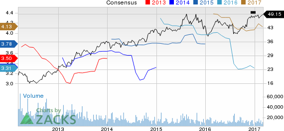 Hartford Financial (HIG) Up 2.5% Since Earnings Report: Can It Continue?