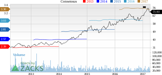 Why Is Altria (MO) Up 6% Since the Last Earnings Report?
