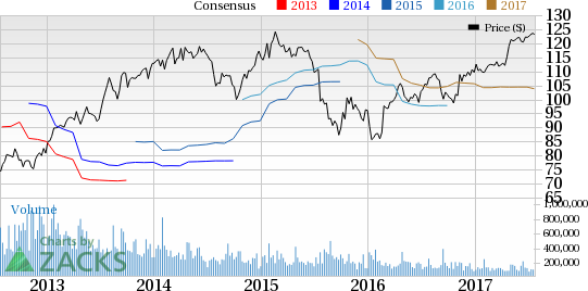 United Technologies (UTX) Tops Q2 Earnings, Lifts 2017 View