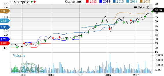 Total System (TSS) View Up on Q2 Earnings Beat, Hikes Divided