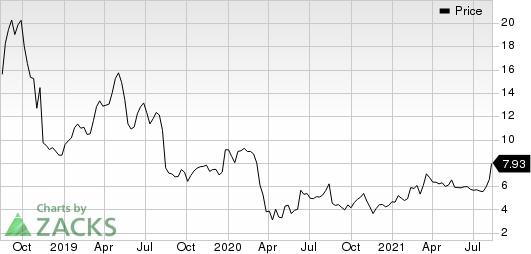 GreenSky, Inc. Price