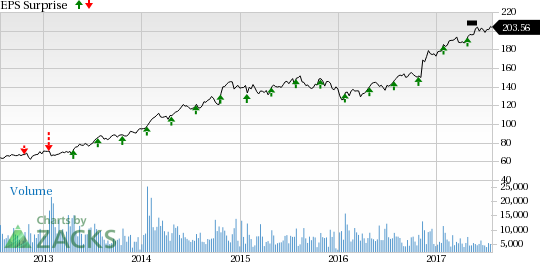 General Dynamics (GD): In-Line Q2 Earnings, Misses Sales
