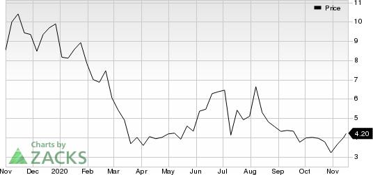 OptiNose, Inc. Price