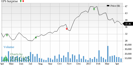 Will TD Ameritrade (AMTD) Stock Disappoint in Q2 Earnings?