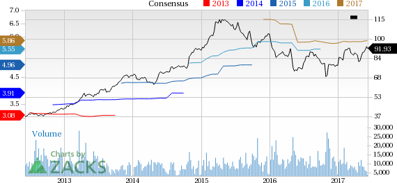 AmerisourceBergen (ABC) Up 7.6% Since Earnings Report: Can It Continue?