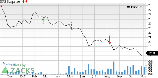 Etp Stock Quote Simple Why Energy Transfer Etp Might Surprise This Earnings Season
