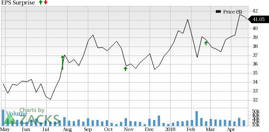 Why Newmont Mining Nem Might Surprise This Earnings Season