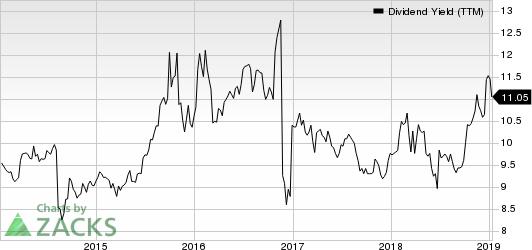 Ready Capital Corp Dividend Yield (TTM)