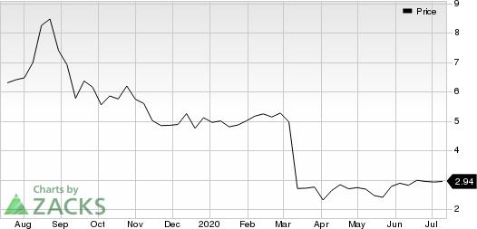 Entasis Therapeutics Holdings Inc. Price