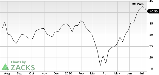 YETI Holdings, Inc. Price