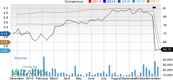 What Makes Yum! Brands (YUM) a Strong Sell?