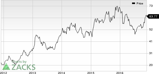 Valero Energy (VLO) Becomes Part of RFA: What to Expect?