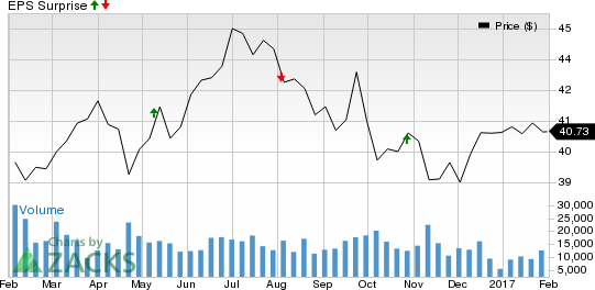 Xcel Energy (XEL) Q4 Earnings: What's Ahead for the Stock?