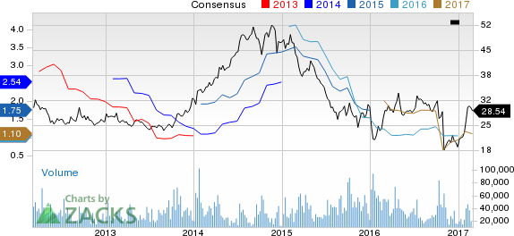 Arconic (ARNC) Up 16.9% Since Earnings Report: Can It Continue?