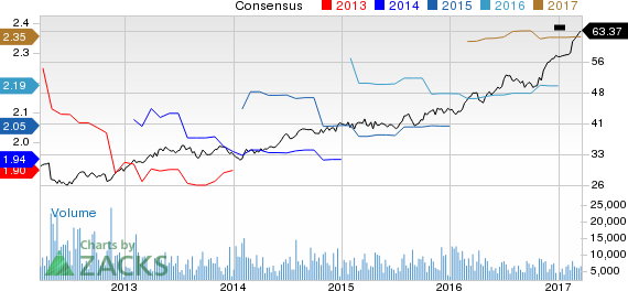 Why Is Republic Services (RSG) Up 6.8% Since the Last Earnings Report?