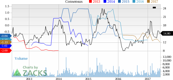 Why Is Momenta Pharmaceuticals (MNTA) Down 9.7% Since the Last Earnings Report?