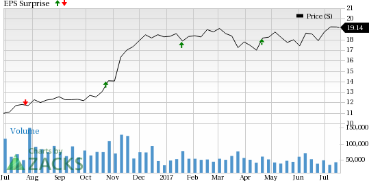 Will KeyCorp (KEY) Stock Rally Further Post Q2 Earnings?