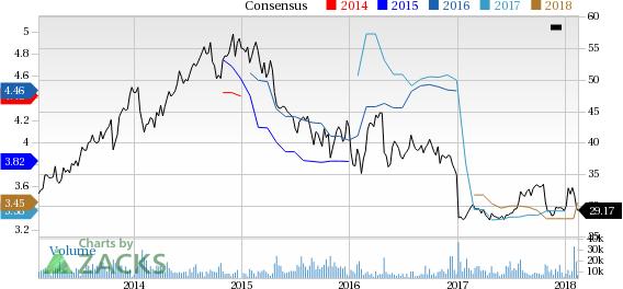 Xerox Corporation Price And Consensus Quote