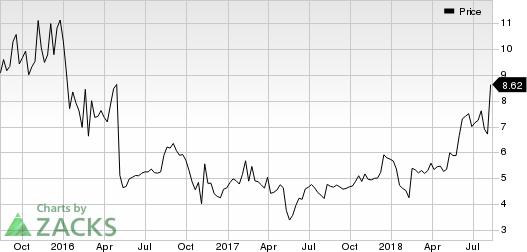 On Deck Capital, Inc. Price