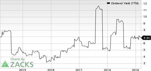 Oaktree Capital Group, LLC Dividend Yield (TTM)