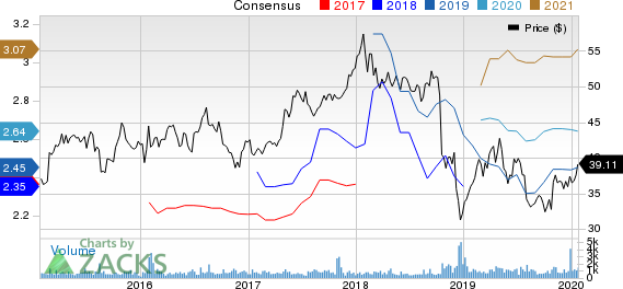 Fresenius Medical Care AG & Co. KGaA Price and Consensus