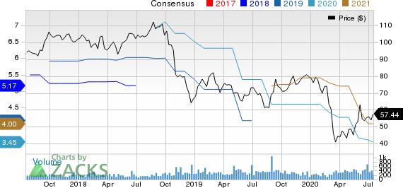 Standex International Corporation Price and Consensus