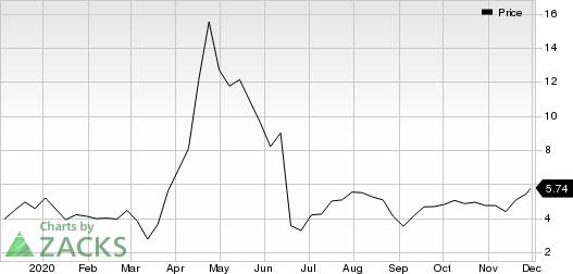 Chembio Diagnostics, Inc. Price