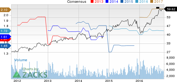 Synopsys Up to Strong Buy: Should it Be in Your Portfolio?