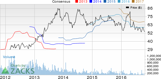 Proto Labs (PRLB) to Report Q3 Earnings: What to Expect?