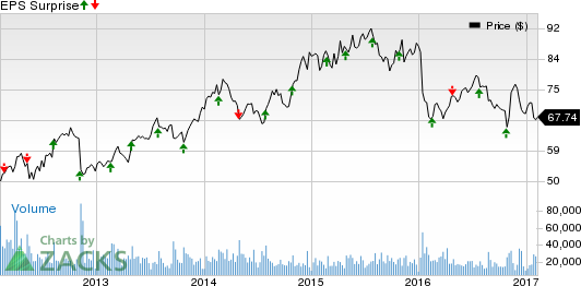 Express Scripts (ESRX) Q4 Earnings: What's in the Cards?