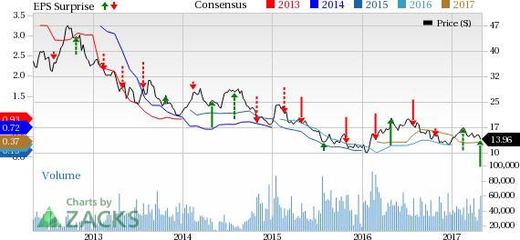 Goldcorp (GG) Q1 Earnings Beat, Revenues Miss Estimates