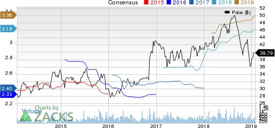WesBanco, Inc. Price and Consensus