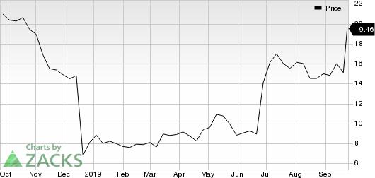 Dova Pharmaceuticals, Inc. Price