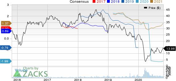 DCP Midstream Partners, LP Price and Consensus