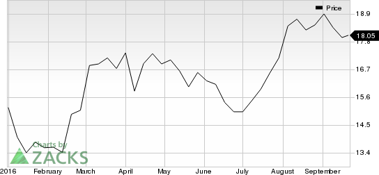 is apollo the best investment management stock right now nasdaq com