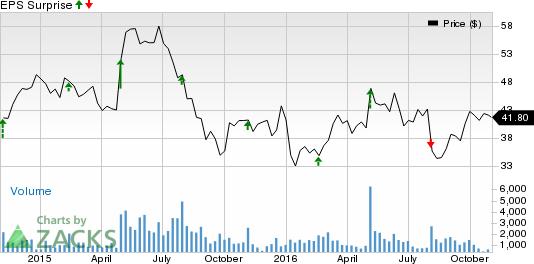 Air Transportation Stocks Q3 Earnings on Nov 3: AAWW, ATSG